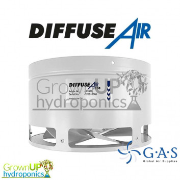 G.A.S. DiffuseAir - Grow Room Air Circulator